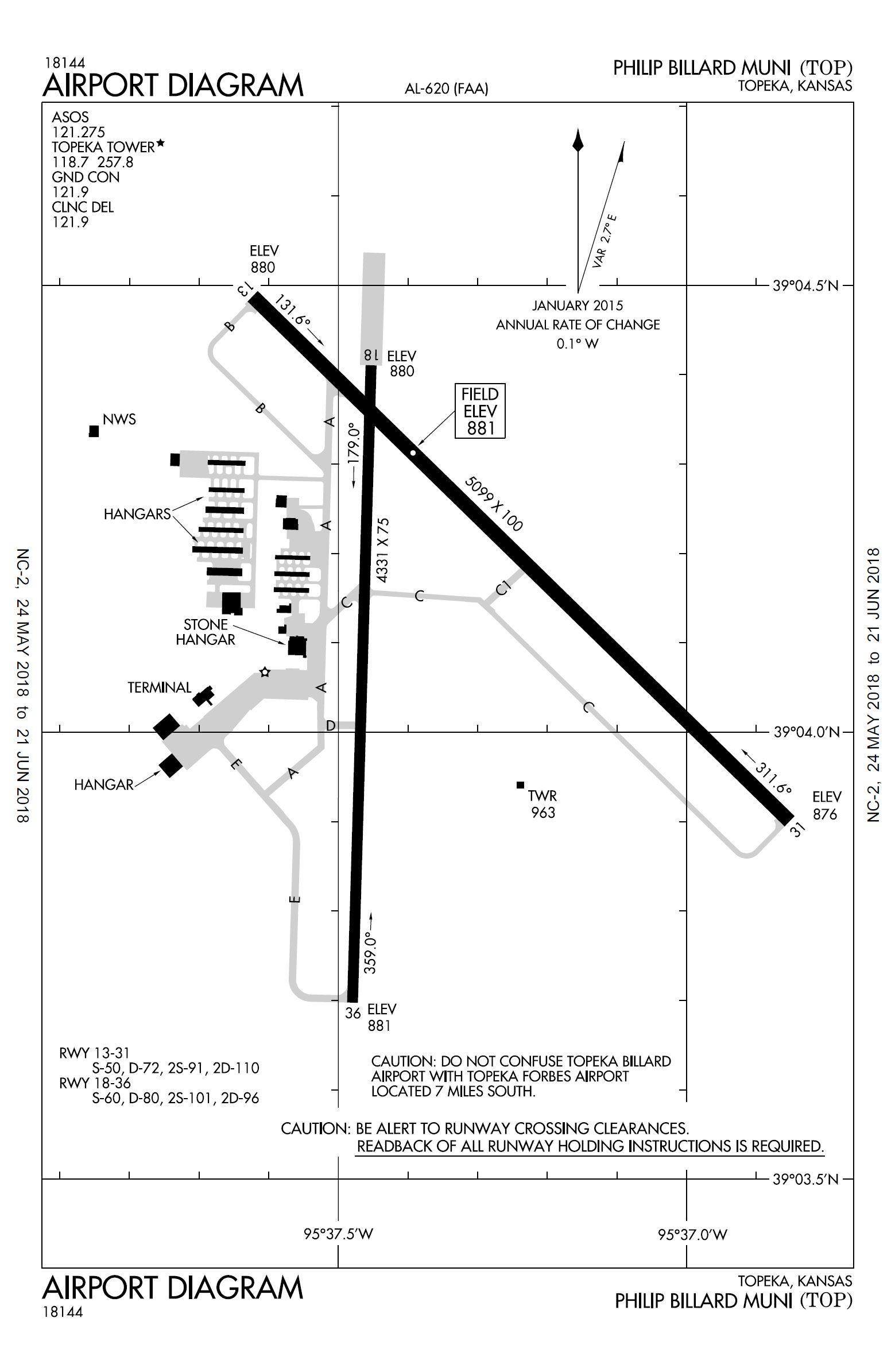 Philip Billard Municipal Airport Map 5 2018